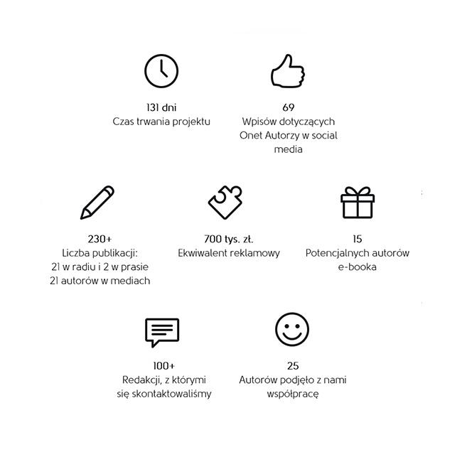 mw_case-studies_mobile_onet-autorzy_efe1_